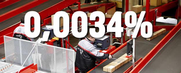 0,0034%, mai vista tanta sicurezza in un imballaggio porta bottiglie in cartone.
